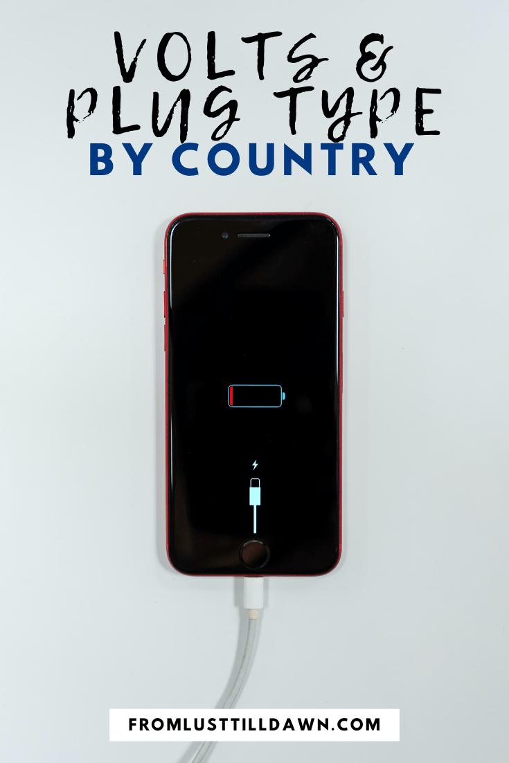 voltage around the world